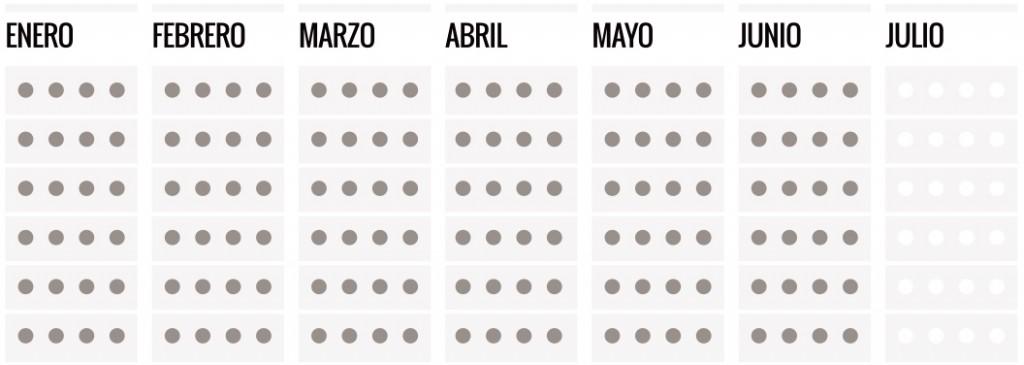 calendario manzana española